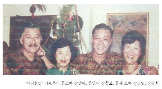 장윤원 후손 일가족