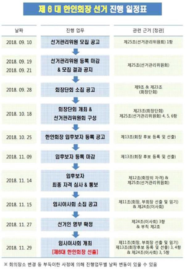 2018년_선거관리위원 모집 공고에 관한 안내_0910_최종-3