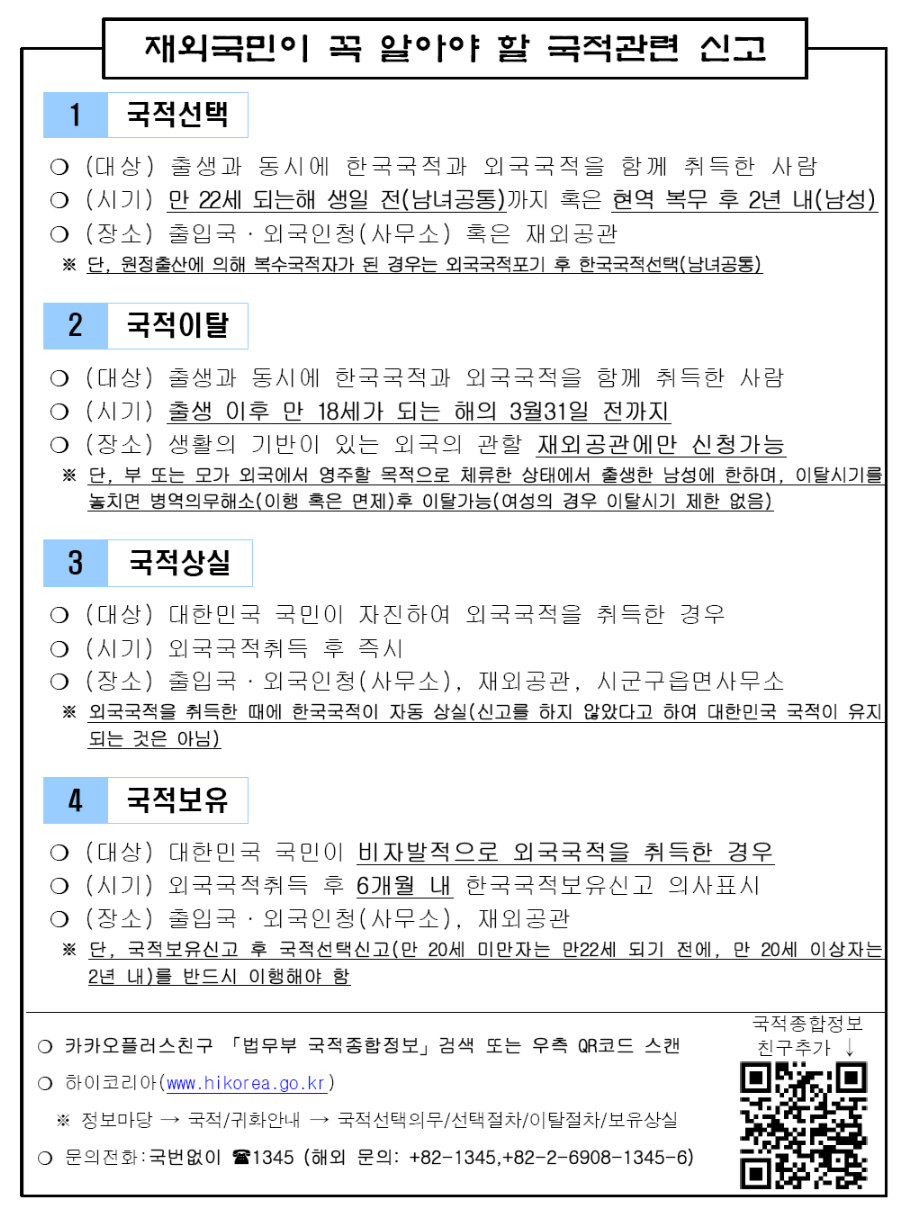 국적 신고 안내 절차-자료 주인도네시아 한국대사관 제공-
