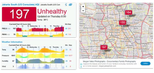 2019년 7월28일 AQI 자카르타 대기오염 지수 197로 나와 있다