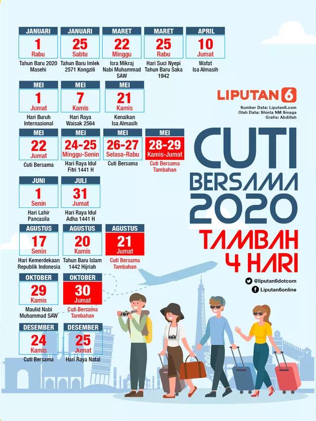 인도네시아 정부는 2020년 주말에 연결된 공휴일 가운데 하루를 더 쉬게 하는 연장 연휴제(cuti bersama)를 실시한다고 3월 9일 발표했다
