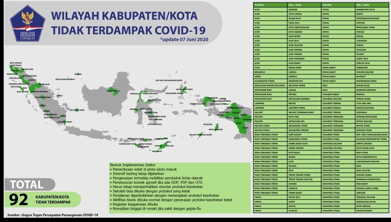 paparan-konpers-doni-soal-wilayah-zona-hijau