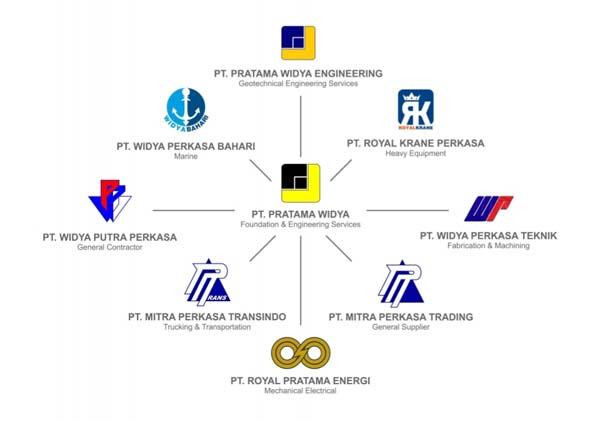 현대 포크리트 협력사