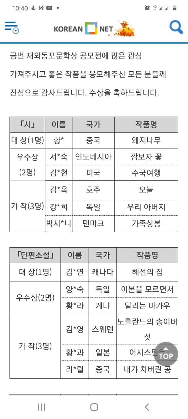 제22회 재외동포문학상-성인수상자명단