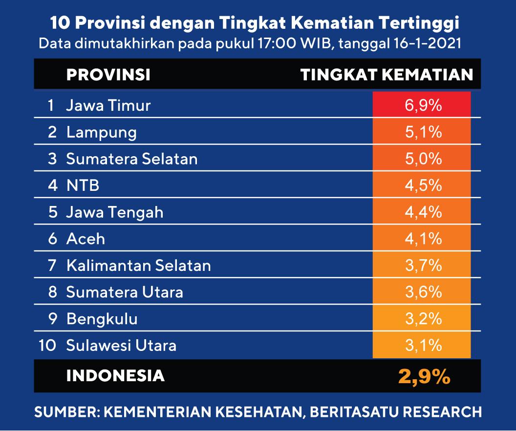 1월 16일, 지역별 가장 높은 사망률