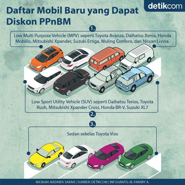 diskon-ppnbm-mobil-baru